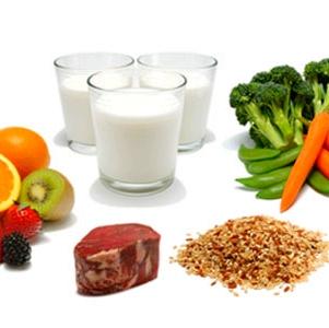 зональная диета барри сирса