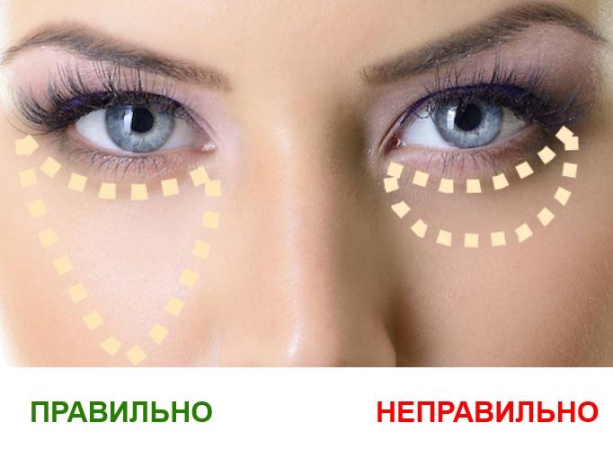 консилер для убирания синяков под глазами