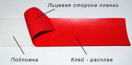plenka