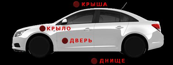 ОБ-ОЦЕНКЕ-АВТО