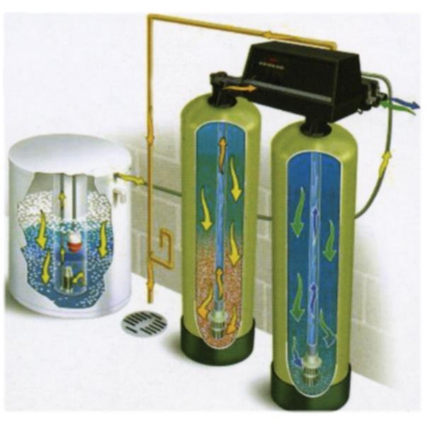 umiagchenie-vody-metodom-ionnogo-obmena